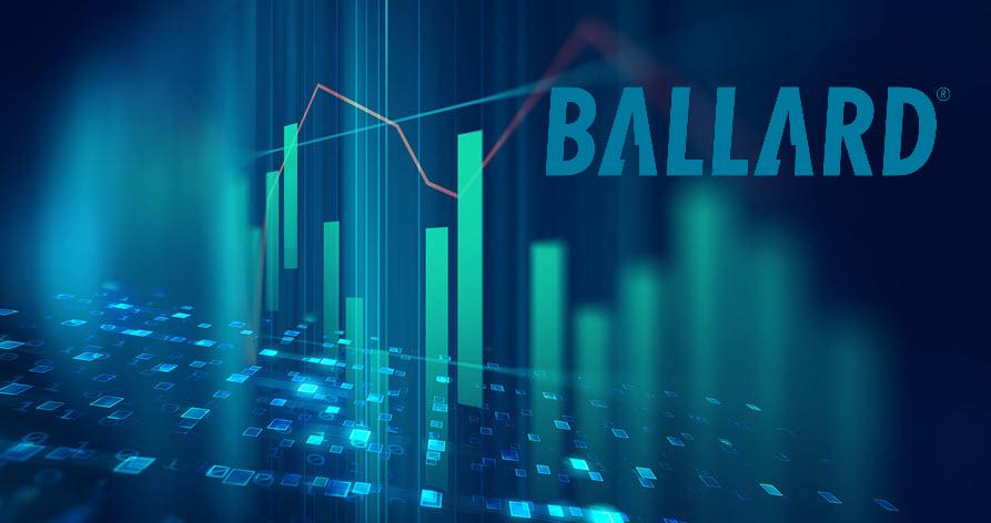 Ballard Financial Results 2