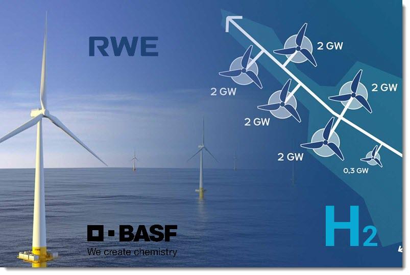 Fuel cells works, hydrogen, BASF, green hydrogen, h2, fuel cells