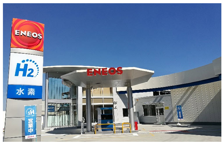 Fuel cells works, Japanese Tech Companies Eneos and Chiyoda to Slash Green Hydrogen Costs by Two thirds
