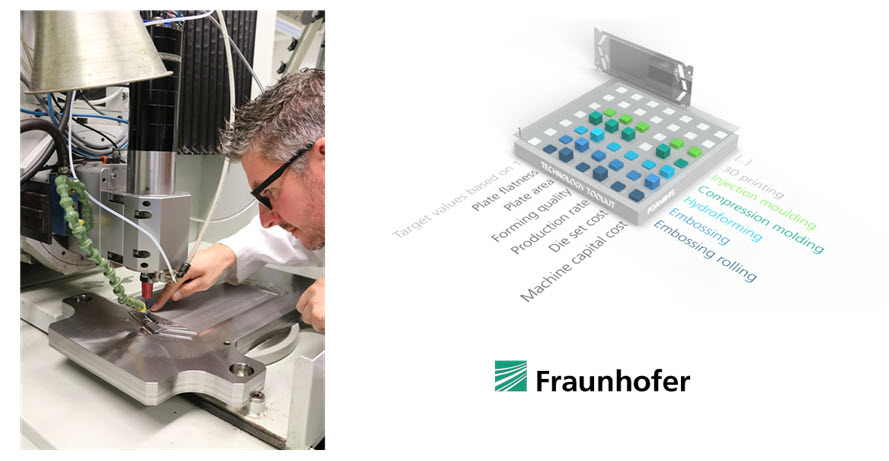 Fuel cells works, Fraunhofer-Gesellschaft Developing Technology Toolkit for Bipolar Plate Production of Fuel Cells