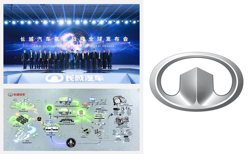 Fuel cells works, Great Wall Motor's Building of Hydrogen Industry Ecology Boosts New Energy Revolution
