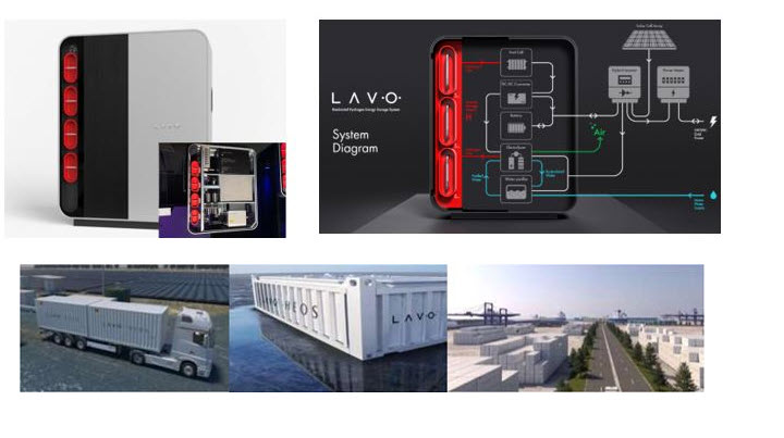 Fuel cells works, Lake Giles Ularring Dso Update: Macarthur To Trial Integration Of Hydrogen Power Under Strategic Agreement With LAVO