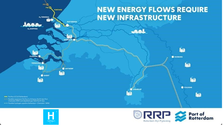 Fuel cells works, Port of Rotterdam Authority and RRP Launch Joint Study into Delta Corridor Pipelines Between the Netherlands and Germany