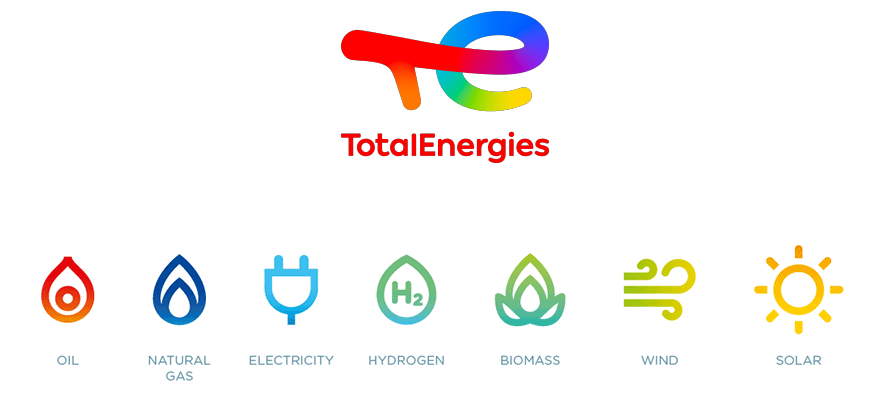 Fuel cells works, Total Is Transforming And Becoming Totalenergies