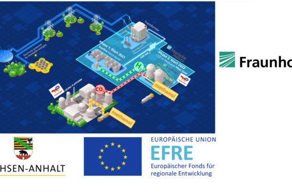 Fuel cells works, TotalEnergies, Sunfire and Fraunhofer give the go-ahead for green methanol in Leuna