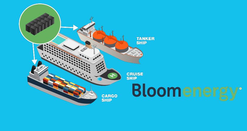 Bloom Energy Marine