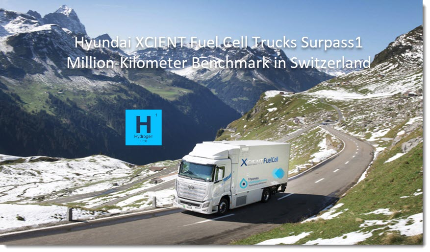 Fuel Cells Works, Hydrogen in Switzerland: a Topic that Needs Clarification