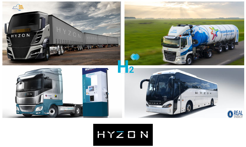 fuel cells works, Hyzon Motors Issues Business Update, Confirms 2021 Prior Guidance and on Track For 2022