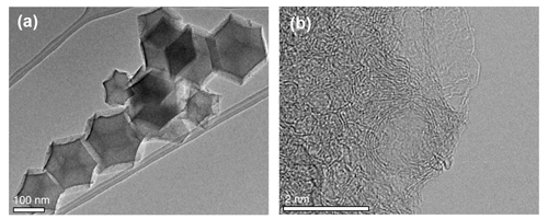 Fuel Cells Works, Boosting The Performance Of A Lower-Cost Fuel Cell Catalyst