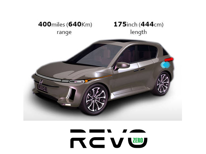 fuel cells works, Plugin-Fuel Cell Electric Vehicle Manufacturer REVO ZERO Announces Crowdfunding Campaign Amid Inspector Planet Interview