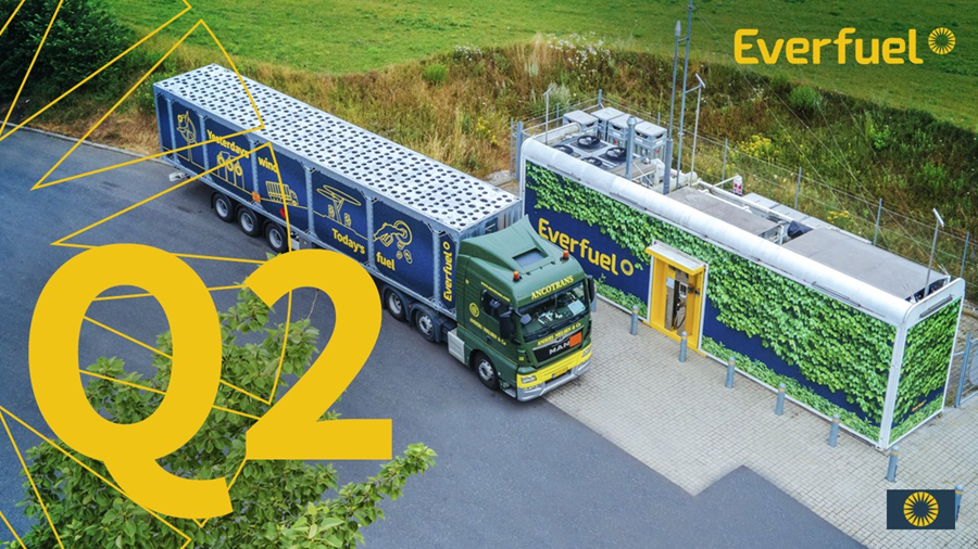 Fuel Cells Works, Everfuel – Q2 2021: Firming Up The Green Hydrogen Value Chain