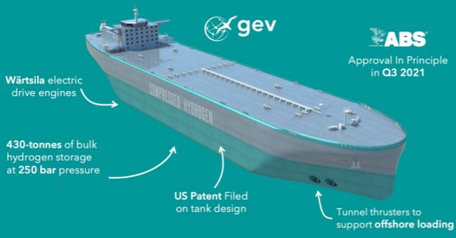 GEV hydrogen ship progress