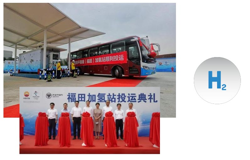 Fuel Cells Works, Hydrogen Refueling Station for Beijing Winter Olympics Has Been Officially Opened
