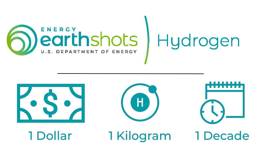 Fuel Cells Works, Hydrogen and Fuel Cell Technologies Office Announces that DOE Launched the Hydrogen Shot Fellowship