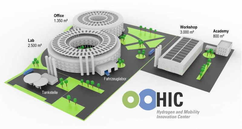 fuel cells works, Saxon Application Among Finalists in Selection for National Hydrogen Center