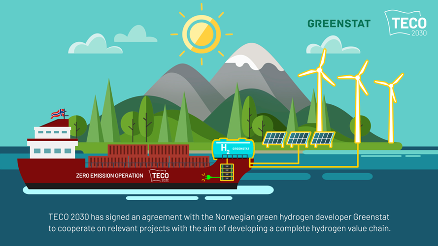fuel cells works, Norway: TECO 2030 Signs Agreement with Greenstat to Cooperate on Developing a Hydrogen Value Chain
