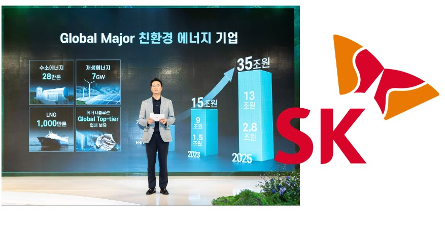 Fuel Cells Works, Korea: SK E&S Aims to Become the World's Leading Hydrogen Provider with Corporate Value of 35 Trillion won By 2025