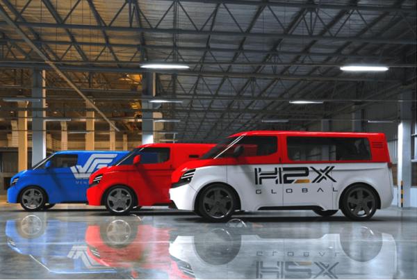 H2X Main