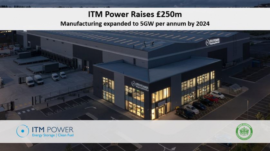 Fuel Cells Works, ITM Power Raises £250m. ($342 Million) Manufacturing Expanded to 5GW per annum by 2024